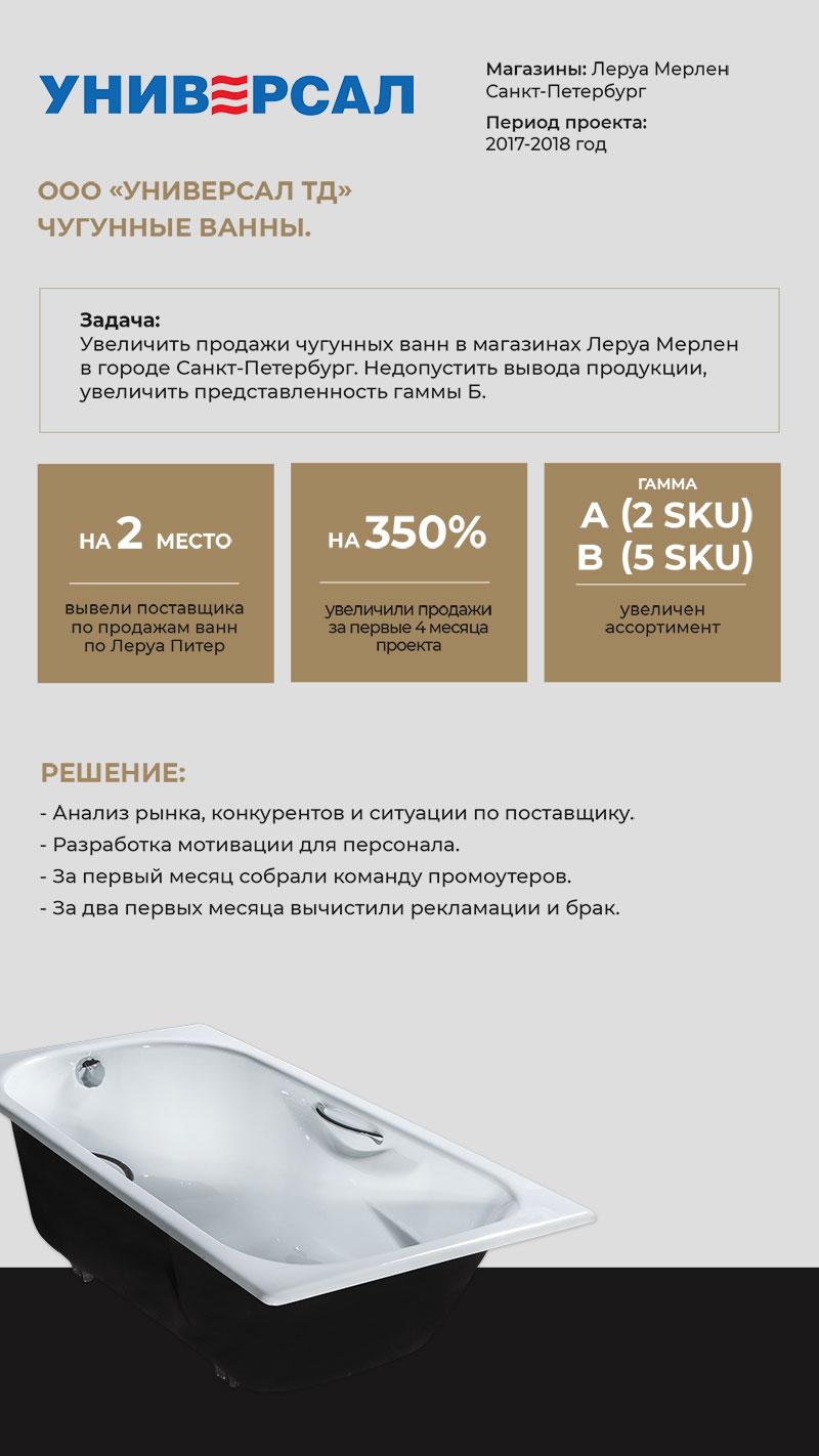 Keysy_Sell_Out_mobilnaya_versia-2