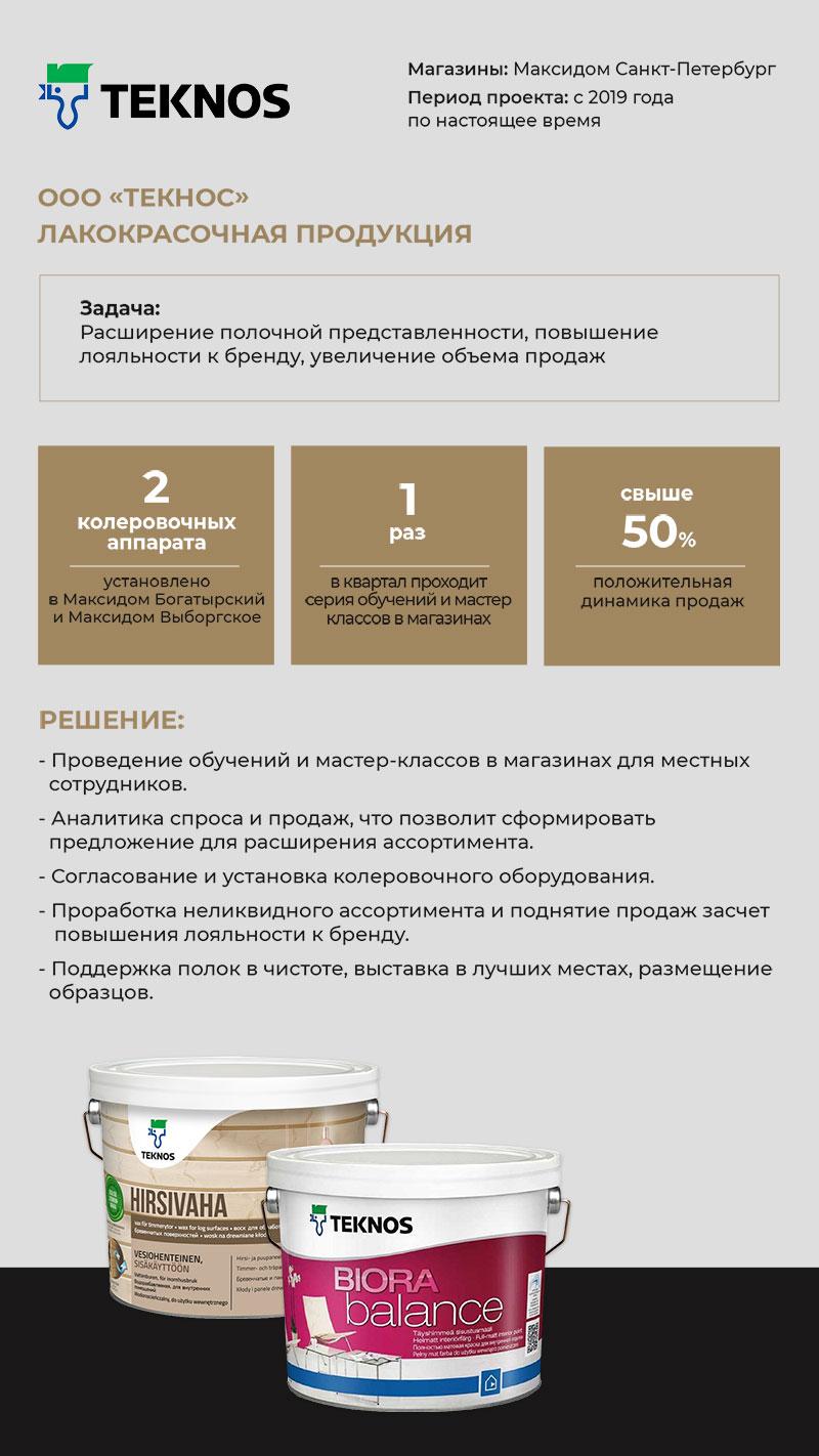 Keysy_Sell_Out_mobilnaya_versia-6