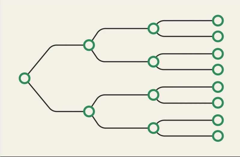 Схема клабхаус